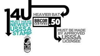 USSSA Youth Big Barrel Bat Rules - JustBats.com Buying Guide