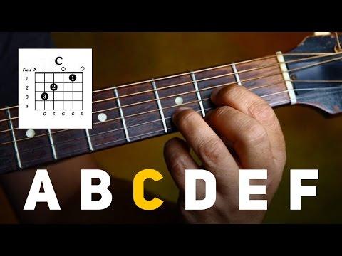 Video Belajar kunci gitar untuk pemula (KUNCI DASAR UNTUK PEMULA)