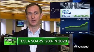 Tesla can play powerful role in future of renewable energy: Analyst