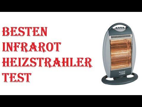 Besten Infrarot Heizstrahler Test 2019