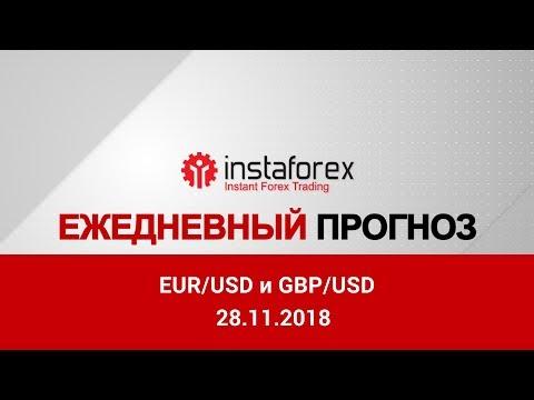 InstaForex Analytics: Ухудшение торговых отношений сказывается на евро. Видео-прогноз по рынку форекс на 28 ноября