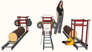 Free mini sawmill plans
