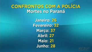 Mortes em confronto com polícia do Paraná aumentam