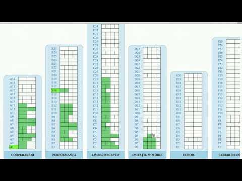 Tutoriale video cu opțiuni binare pentru începători