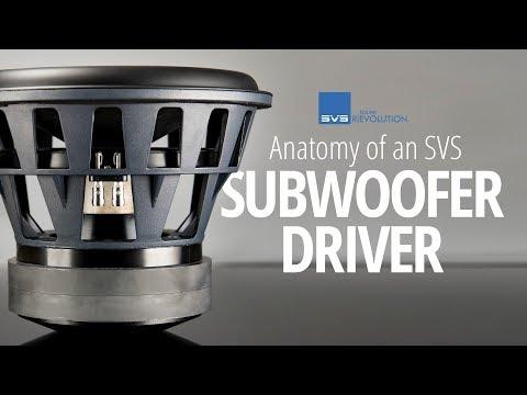 SVS Prime Elevation Home Theater Speaker Overview