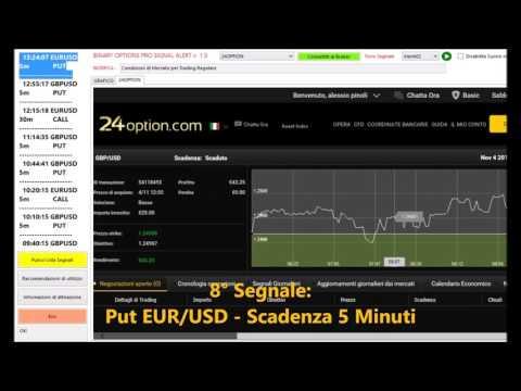 Strategie e metodi di trading di opzioni