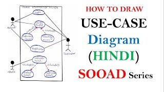 Use case Diagram with Example in Hindi | SOOAD series