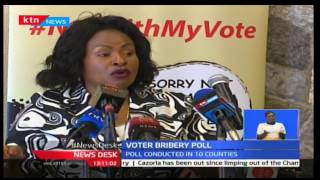Poll conducted in counties shows that six out of ten voters received bribe
