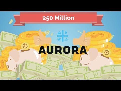 Big stock market news Aurora Raise $250 Million dollars