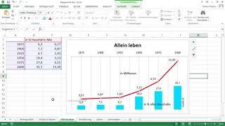 Excel-Diagramme nach PowerPoint und Word portieren