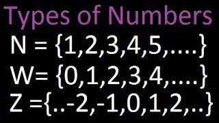 Types of Numbers 1 : Natural Numbers, Whole Numbers, Integers