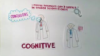 What is to cognitive psychology