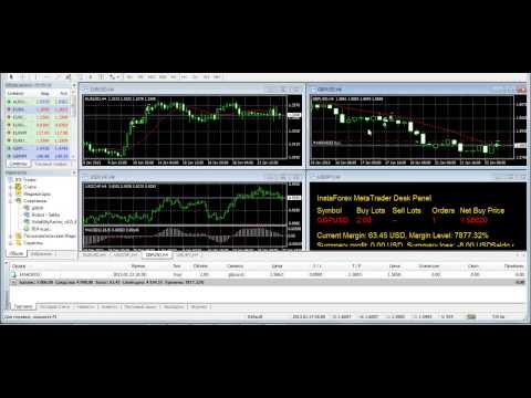 Goodwill hunting forex