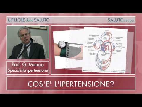 Trattamento di ipertensione movimento