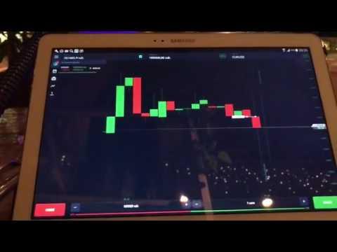 Видео трейдеров бинарных опционов