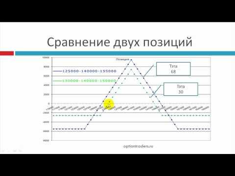 Сберометр биткоин