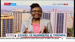 COVID-19 Numbers and trends globally