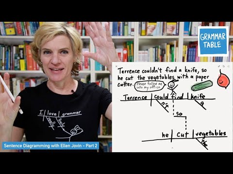 Sentence Diagramming - Part 2