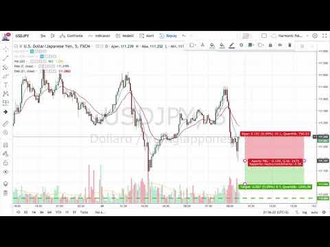 Simulatore tradingfare trading con pochi soldi