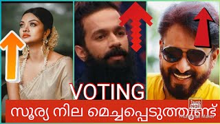 Bigg Boss Malayalam Season 3 Voting Results for Week 11 Day 4 |VOTING RESULT TILL 29-04-21 @12PM #75