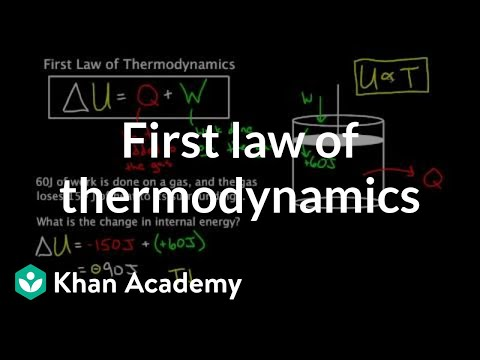 Thermodynamics introduction to pdf the gaskell of materials
