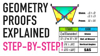 Geometry Proofs Explained! Triangle Congruence