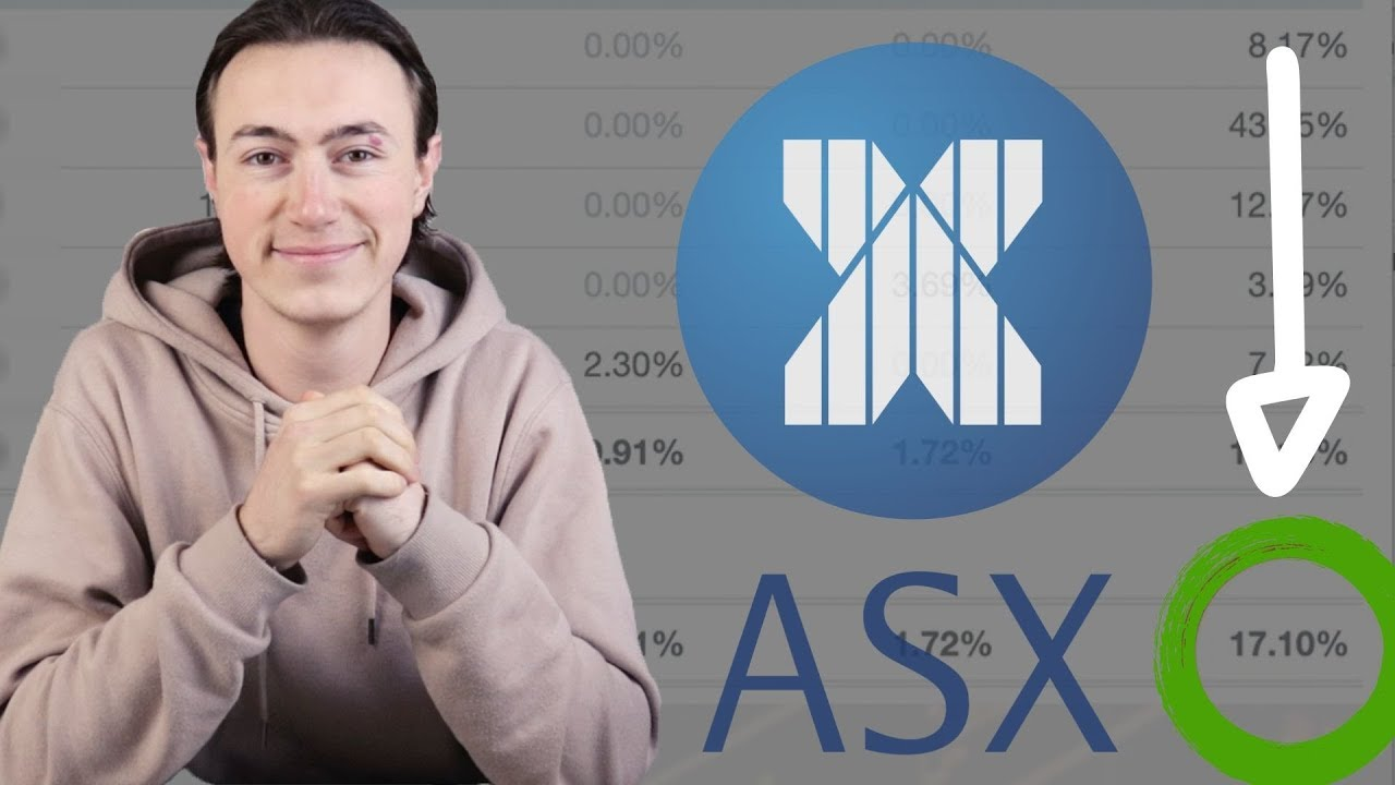 Investing in Shares Australia (Step By Step For Beginners) | ASX Stock Market 101