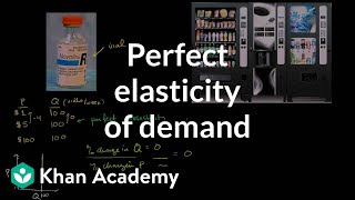 Perfect Inelasticity and Perfect Elasticity of Demand