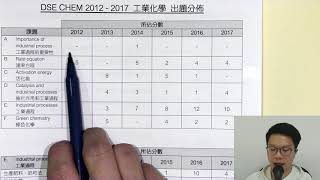 DSE CHEM 2018 Industrial Chem 工業化學 試前分析