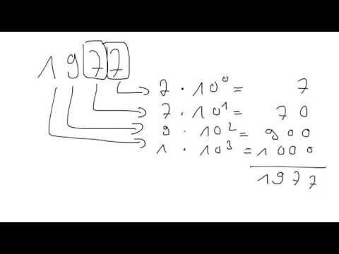 Multiplikation binarzahlen