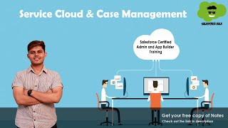 Understanding Service Cloud & Case Management in Salesforce