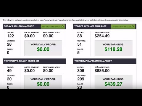 Make Money Online With Affiliate Marketing | Clickbank | Work From Home | How To Make $500 Per Day