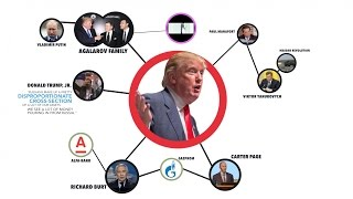 Mapping Donald Trump
