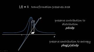 BANDSTRUCTURE CALCULATION using BURAI (GUI for Quantum