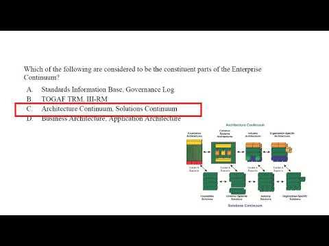 Enterprise Architecture 9.2 Practice Exam - Enterprise Continuum ...
