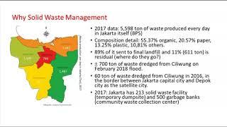 Soluciones de preparación urbana a partir de gestión de residuos sólidos comunitaria para DRR