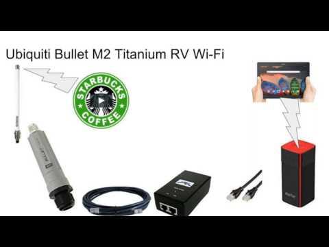 RV Wi-Fi Bridge with Ubiquiti Bullet M2 Titanium