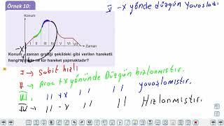 Eğitim Vadisi 11.Sınıf Fizik 6.Föy Bir Boyutta Sabit İvmeli Hareket 3 Konu Anlatım Videoları