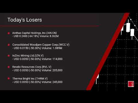 InvestorIntel's Canadian Stock Market Update for Monday, A ... Thumbnail