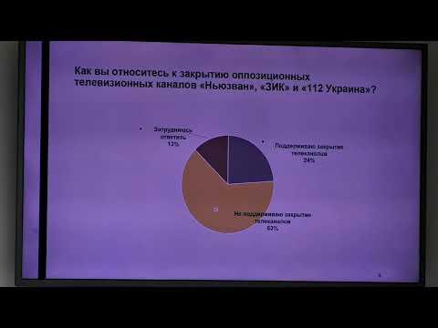 Электоральные настроения и отношение украинцев к политическим событиям повестки дня