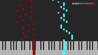 A. Diabelli – Nummer 7, Vivace (Op. 125, 7)