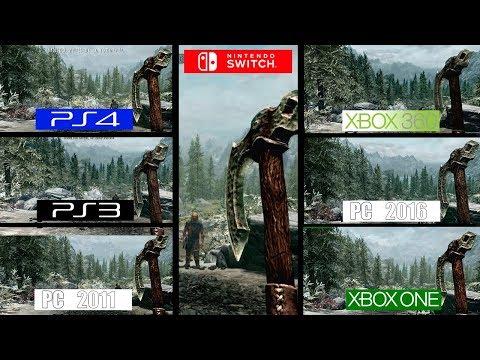 Как выбрать игровую приставку? Битва PlayStation, Xbox и Nintendo | Игровые консоли | Блог | Клуб DNS