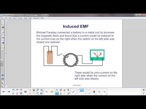 Introduction To Electromagnetic Induction-Gujarat Board