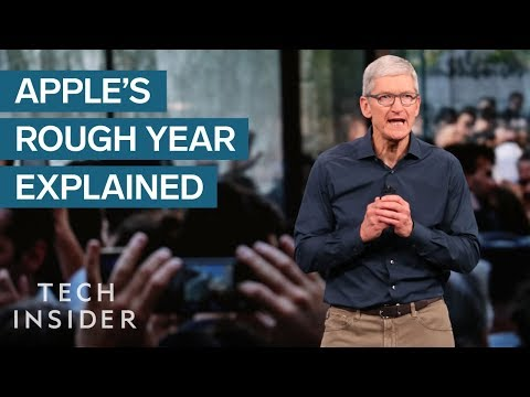 What's Going On With Apple