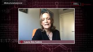 Cardiopatías congénitas del adulto en España. Laura Dos Subirá