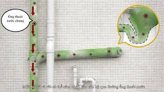 Chức năng của ống chống xi phông là gì?