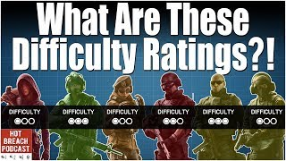 What Do These Difficulty Ratings Even Mean?! - Hot Breach Podcast ep. 43