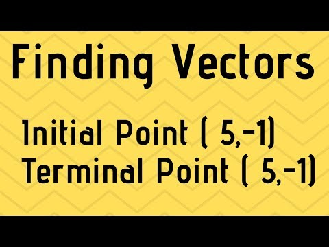 Write a vector in component form given two points-Algebraically and Graphically