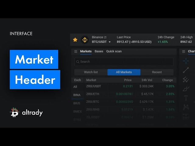 Market Header