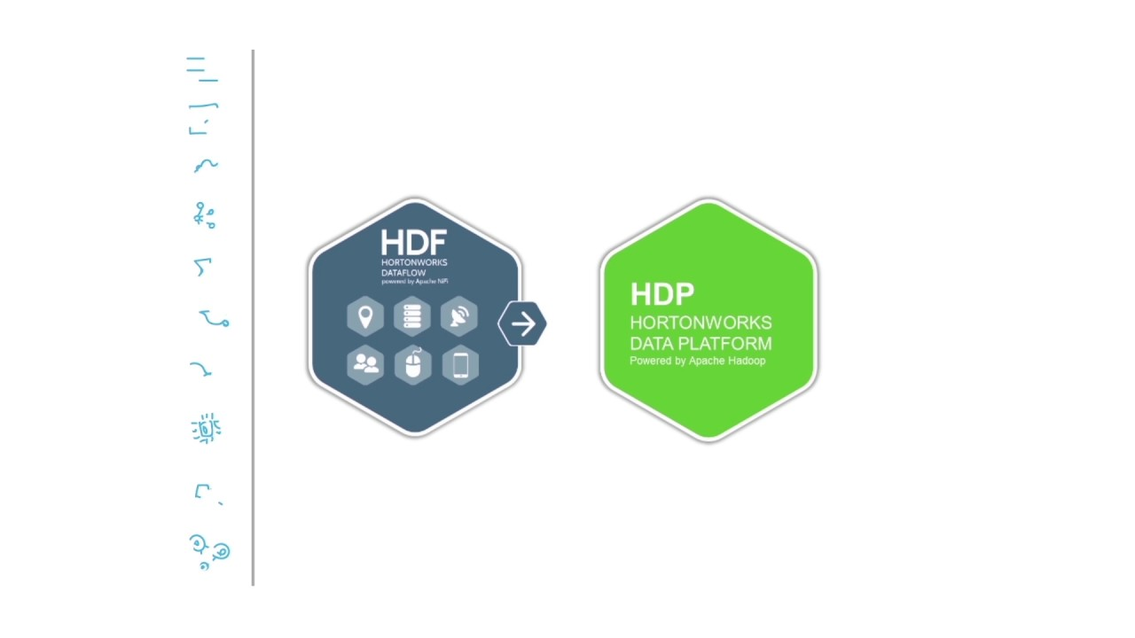 Hortonworks Streaming Analytics Video